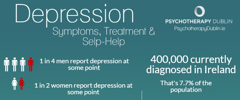 Psychotherapy dublin depression infographic thumbnail